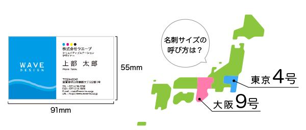 東京4号サイズと大阪9号サイズ