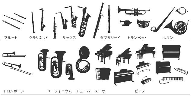 ミュージックスタイルの楽器のイラスト