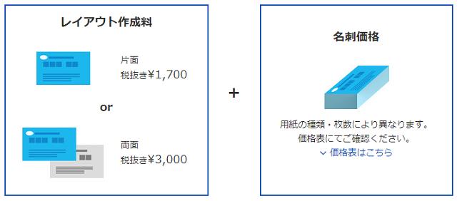 パプリ by アスクルのそのまま名刺作成サービス