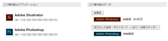 Adobeのソフトで名刺のデータ作成