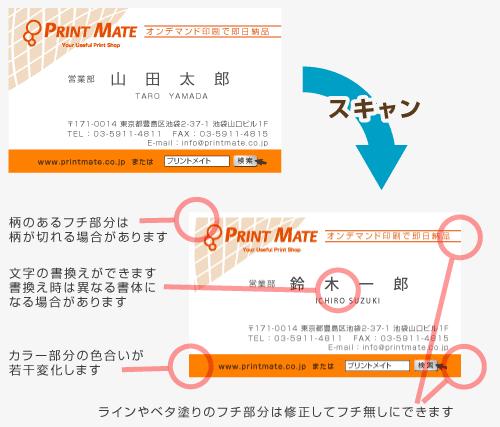 プリントメイト(PRINT MATE)のスキャン名刺