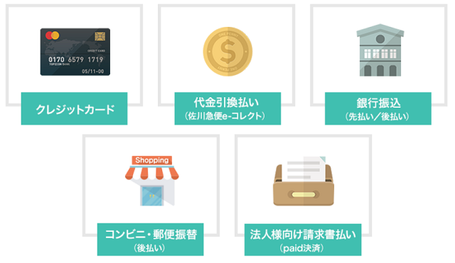 名刺ショップドットコムの支払い方法