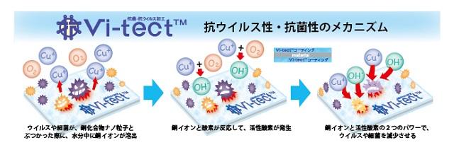 名刺ショップドットコムの抗菌加工用紙